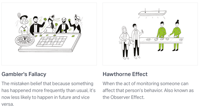 Section of the poster dealing with the Gambler's Fallacy and the Hawthorne Effect