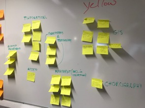 We wrote our ideas on post-it notes, then grouped them into themes.