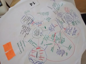 A conversation map - Table 14