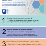 Inclusive curriculum - the Open University's three principles
