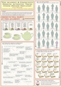 COMMUNI-TEA PARTY AT THE ACADEMY poster – a cut out kit for you to assemble