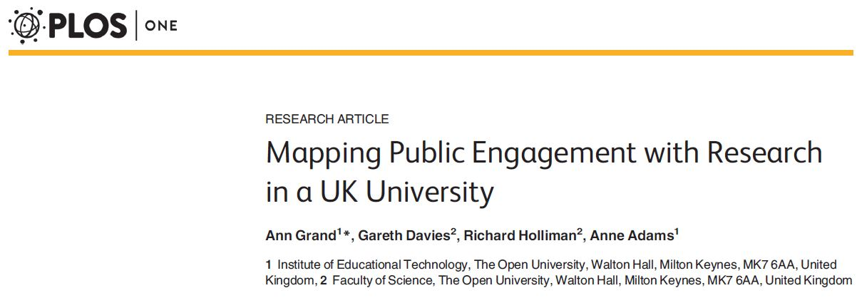 Mapping Public Engagement with Research in a UK University