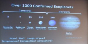 Over 1000 confirmed exoplanets