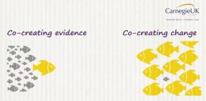 Co-creating evidence vs. co-creating change.  Source: Carnegie Trust UK.