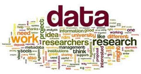 data word clood
