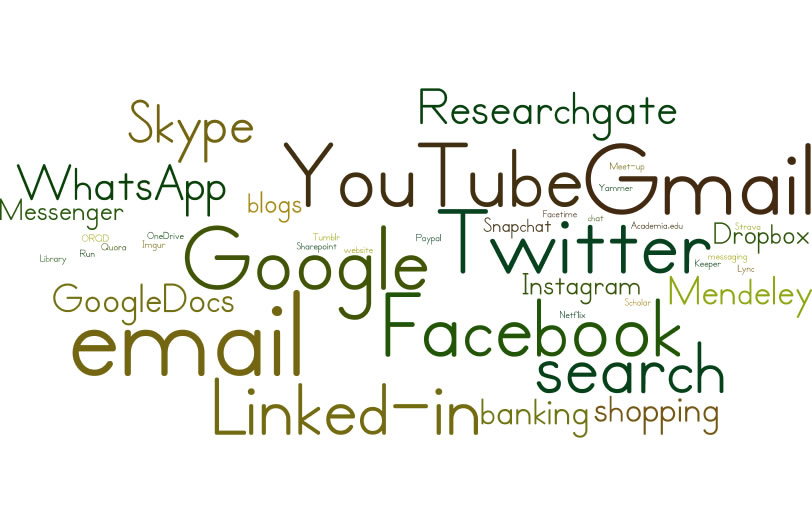 SocialMedia_wordle