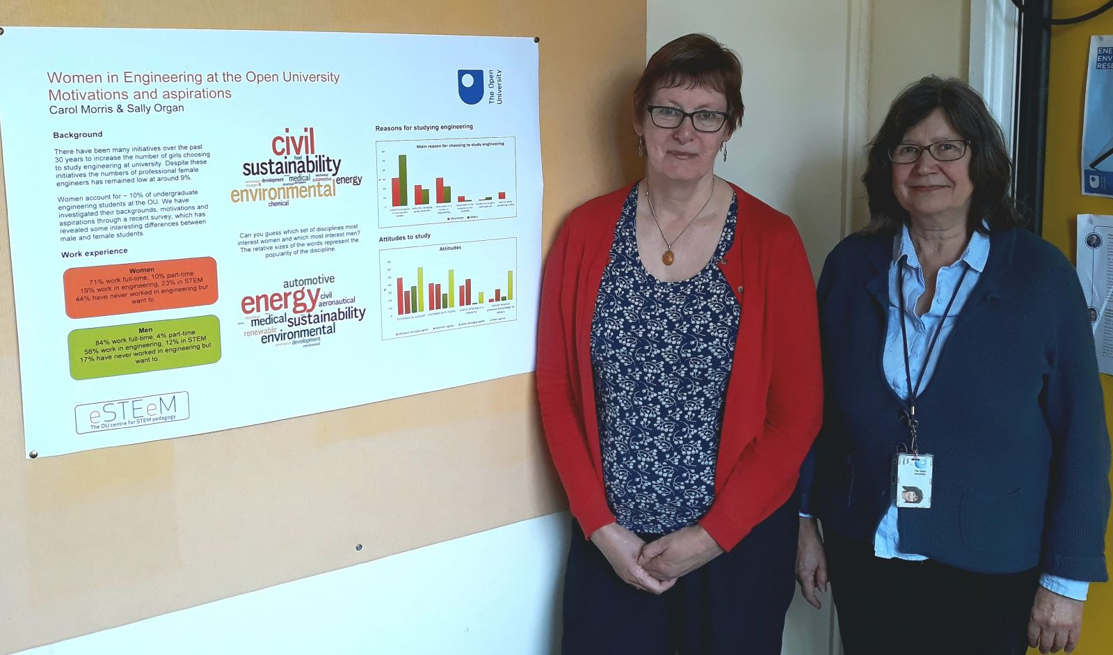 Carol Morris and Sally Organ with their winning poster