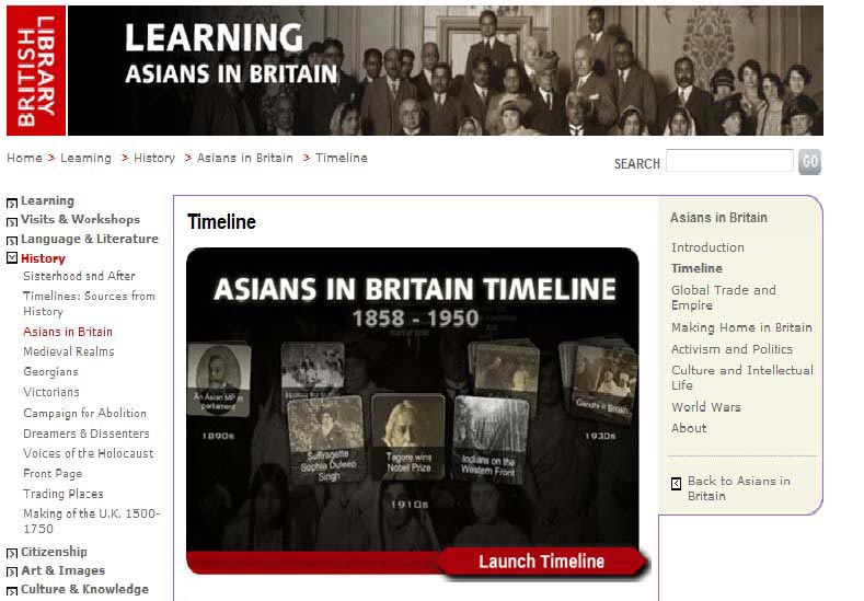 British Library timeline