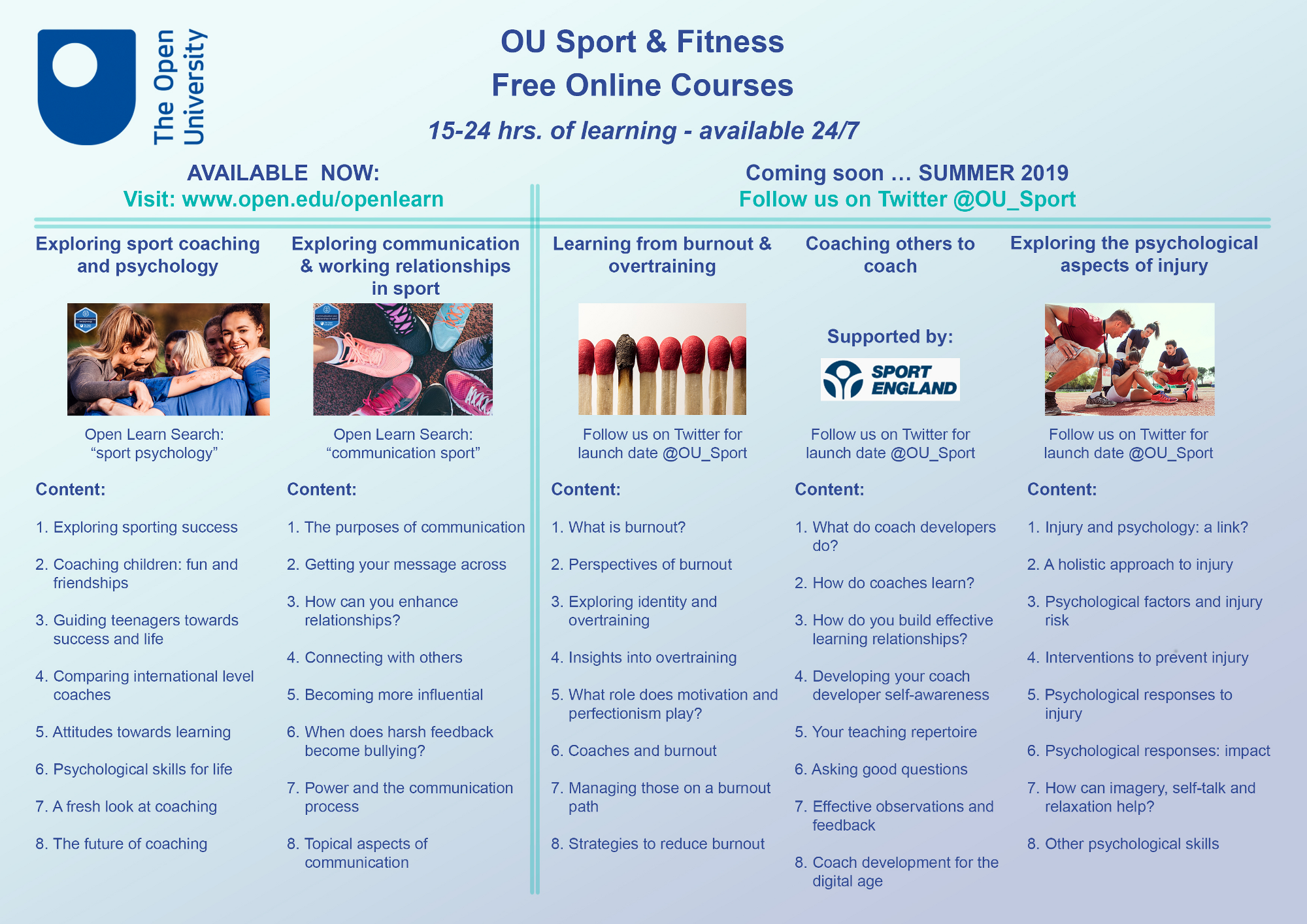 OU Sport & Fitness Team Blog | Commentary from The Open University