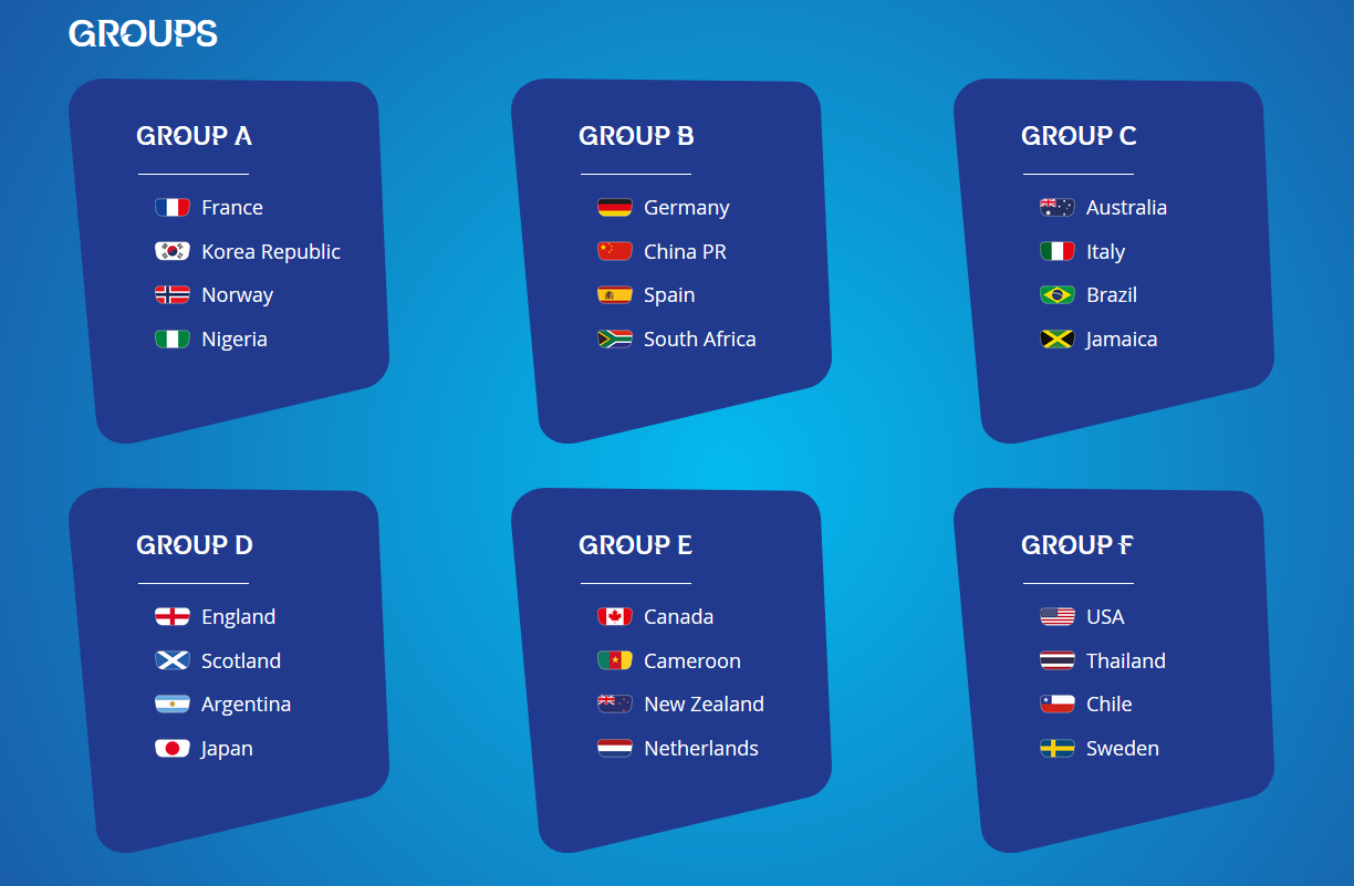 24cdf6495 Be Ready for the FIFA Women's World Cup 2019! | OU Sport & Fitness ...