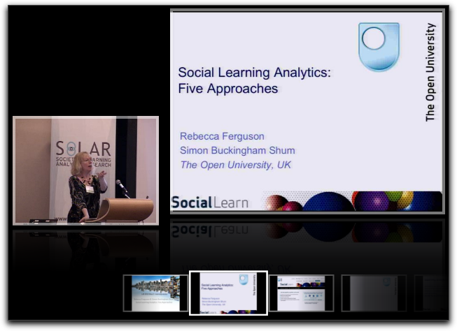 Sociallearn Research Blog Learning Dispositions