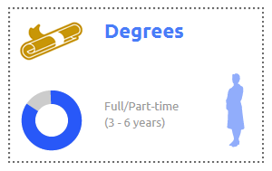 Degrees image