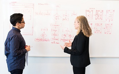 Photo of two women at a white board with a complex mind-map behind them. One has blonde hair and a black suit and the other has short brown hair with glasses. They are deep in conversation