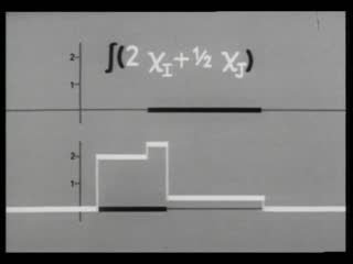 video preview image for When is a function integrable?