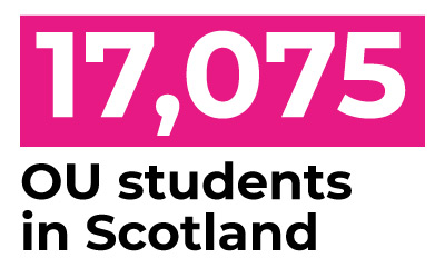 17,075 OU students in Scotland