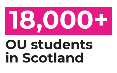 Stat graphic - 18,000+ OU students in Scotland