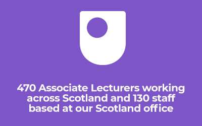 470 Associate Lecturers working across Scotland and 130 staff based at our Scotland office