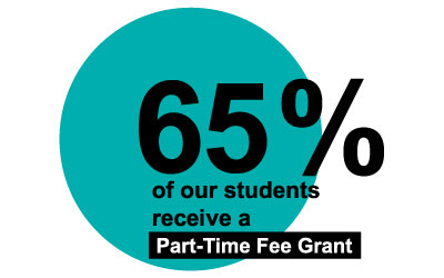 Stat graphic - our students receiving a Part-Time Fee Grant
