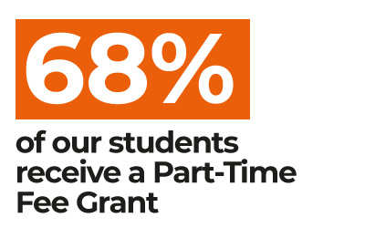 Stat graphic - 68% of our students receive a Part-Time Fee Grant