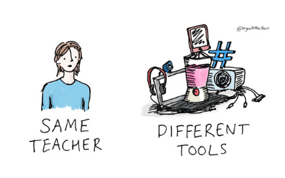 'Same teacher, different tools' A teacher next to IT equipment used for online learning